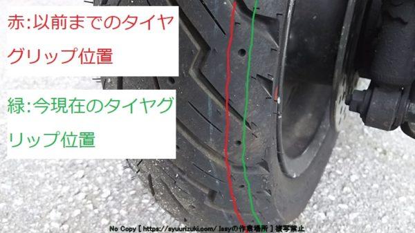 タイヤのグリップ位置