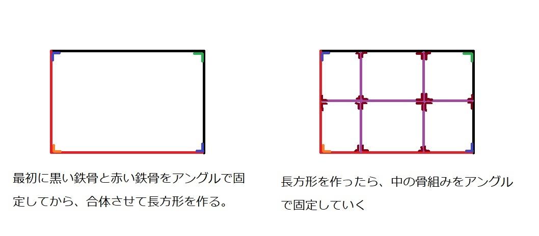 壁面作成の図